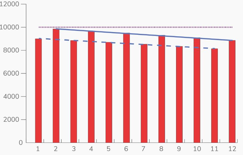 effect graph 2