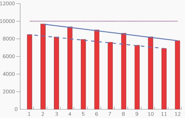 effect graph 4