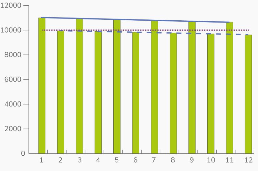 effect graph